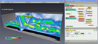 3D Visualisierungssoftware