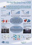 SC11_Poster3_WDCC