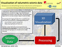 PICO EGU 2015: Visualization of volumetric seismic data
