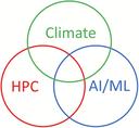 Climate-HPC-ML