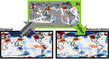 ml-reconstructing-climate