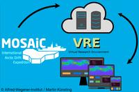 Ein virtuelles Labor für die MOSAiC-Daten