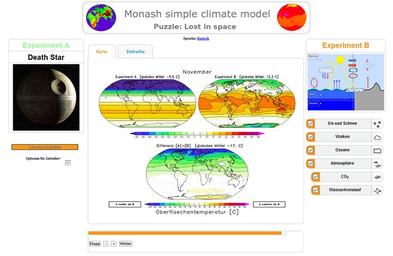 Einfaches Klimamodell