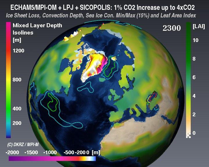 Eisschilde und Klimawandel
