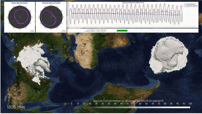 Meereis in der Arktis und Antarktis (1992-2018)