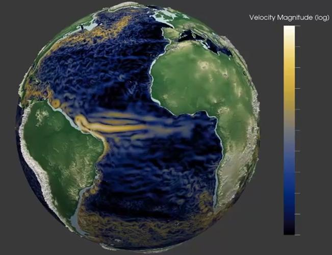 Hochauflösendes ICON Ozeanmodell