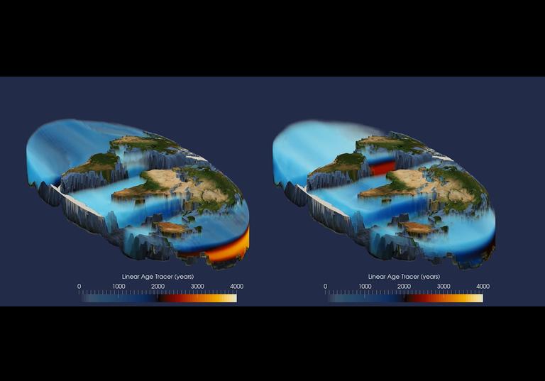 Retrograde Erde - wenn sich die Erde rückwärts drehen würde