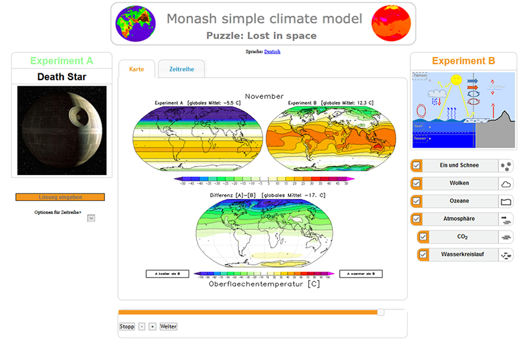 A simple climate model