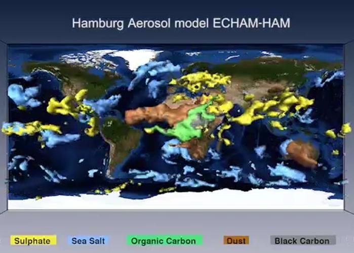 Aerosols in EMAC