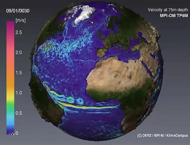 High Resolution Ocean Model